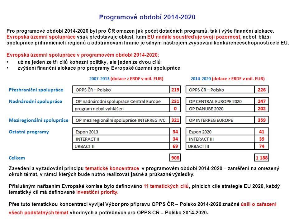 OPPS ČR – Polsko 2014-2020 Tematické cíle, investiční priority, prioritní osy OPPS ČR – Polsko 2014-2020 bude využívat 4 tematické cíle (TC) TC 5: Investiční priorita 5b: Podpora investic zaměřených na řešení konkrétních rizik, zajištěním odolnosti vůči katastrofám a vývojem systémů krizového řízení Prioritní osa 1: Společné řízení rizik TC 8: Investiční priorita 8b: Podpora růstu podporujícího zaměstnanost rozvojem vnitřního potenciálu jako součásti území strategie pro konkrétní oblasti, včetně přeměny upadajících průmyslových oblastí a zlepšení dostupnosti a rozvoje zvláštních přírodních a kulturních zdrojů Prioritní osa 2: Rozvoj potenciálu přírodních a kulturních zdrojů pro podporu zaměstnanosti TC 10: Investiční priorita 10: Investice do vzdělávání, odborné přípravy a školení za účelem získávání dovedností a celoživotního učení: vypracováním a naplňováním společných programů vzdělávání, odborné přípravy a školení Prioritní osa 3: Vzdělávání a kvalifikace TC 11: Investiční priorita 11: Posilování institucionální kapacity orgánů veřejné správy a zúčastněných subjektů a účinné veřejné správy: podporou právní a správní spolupráce a spolupráce mezi občany a institucemi Prioritní osa 4: Spolupráce institucí a komunit
