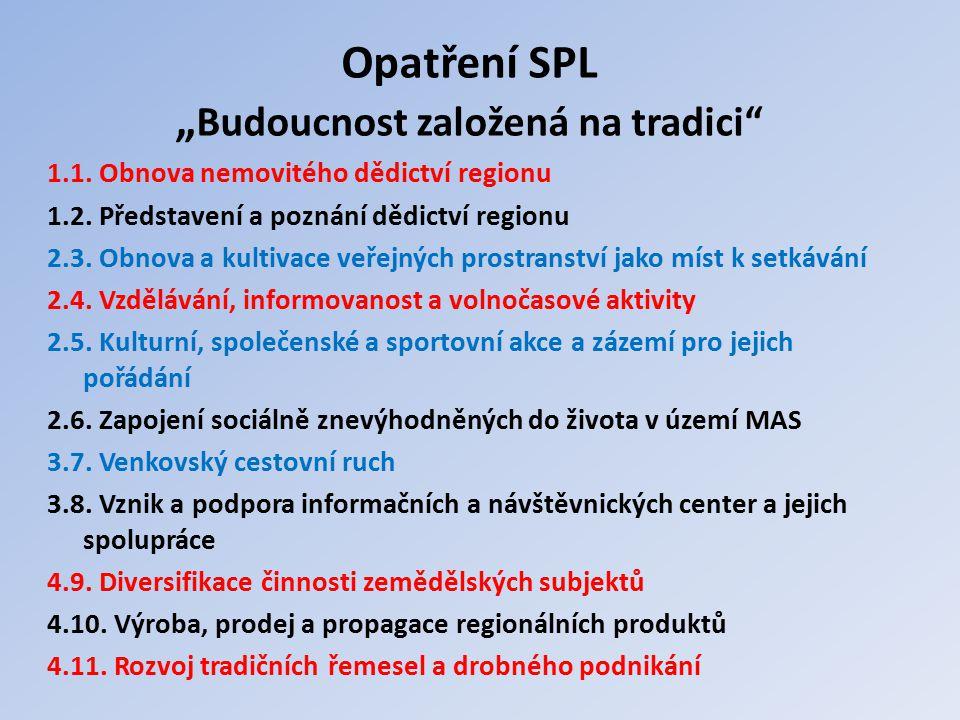 """Opatření SPL """" Budoucnost založená na tradici"""" 1.1. Obnova nemovitého dědictví regionu 1.2. Představení a poznání dědictví regionu 2.3. Obnova a kulti"""