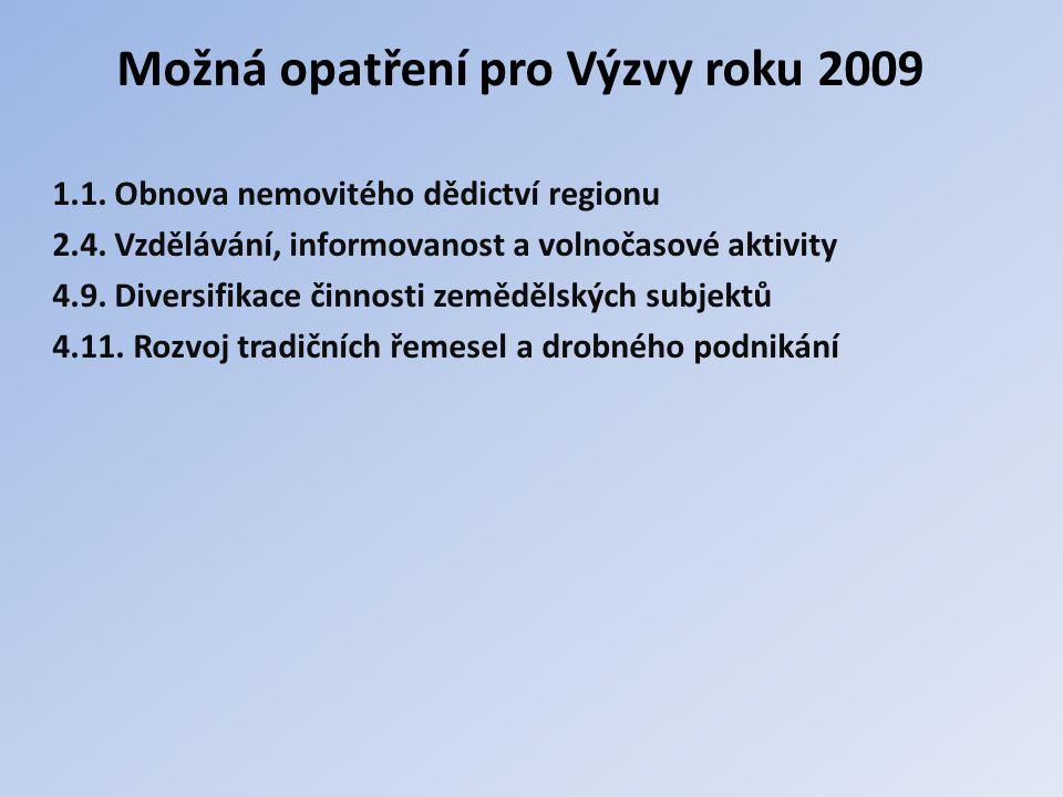 Možná opatření pro Výzvy roku 2009 1.1. Obnova nemovitého dědictví regionu 2.4. Vzdělávání, informovanost a volnočasové aktivity 4.9. Diversifikace či