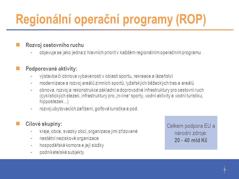 """- 5 - Regionální operační programy (ROP) Rozvoj cestovního ruchu  objevuje se jako jedna z hlavních priorit v každém regionálním operačním programu Podporované aktivity:  výstavba či obnova vybavenosti v oblasti sportu, rekreace a lázeňství  modernizace a rozvoj areálů zimních sportů, lyžařských běžeckých tras a areálů  obnova, rozvoj a rekonstrukce základní a doprovodné infrastruktury pro cestovní ruch (cyklistických stezek, infrastruktury pro """"in-line sporty, vodní aktivity a vodní turistiku, hippostezek...)  rozvoj ubytovacích zařízení, golfová turistika a pod."""