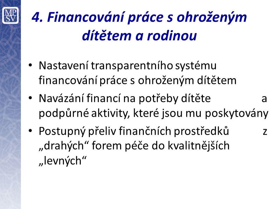4. Financování práce s ohroženým dítětem a rodinou Nastavení transparentního systému financování práce s ohroženým dítětem Navázání financí na potřeby