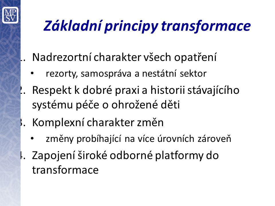 Základní principy transformace 1.Nadrezortní charakter všech opatření rezorty, samospráva a nestátní sektor 2.Respekt k dobré praxi a historii stávajícího systému péče o ohrožené děti 3.Komplexní charakter změn změny probíhající na více úrovních zároveň 4.Zapojení široké odborné platformy do transformace