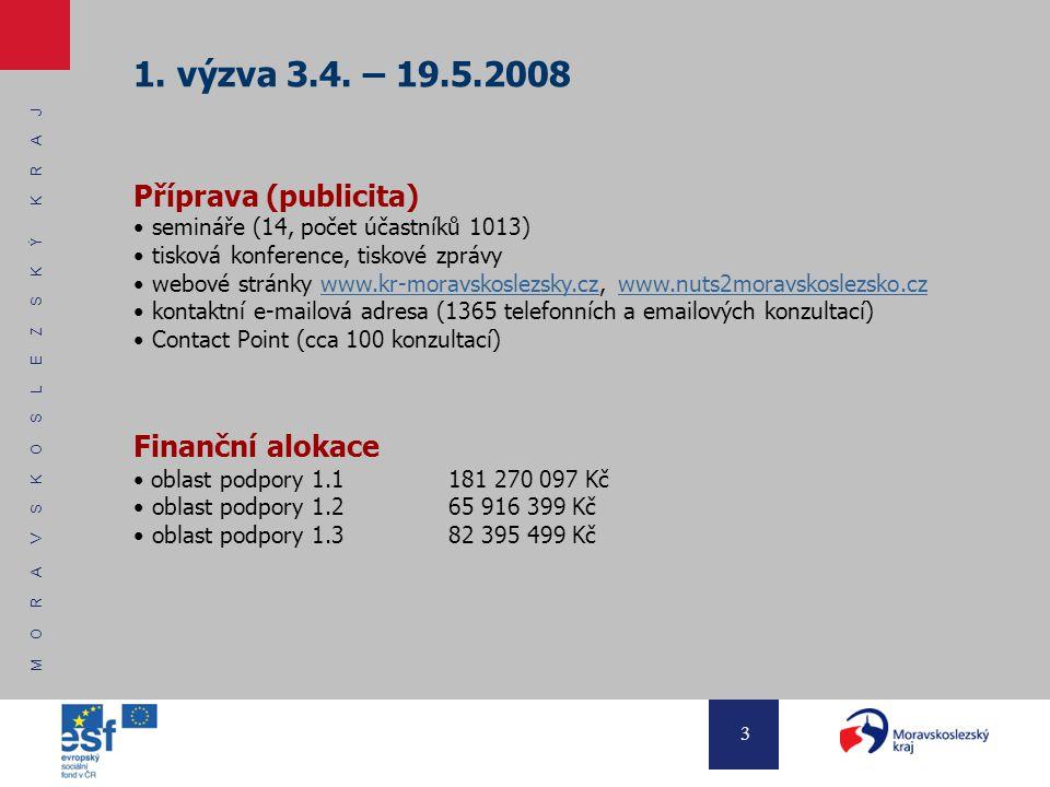 M O R A V S K O S L E Z S K Ý K R A J 3 1. výzva 3.4. – 19.5.2008 Příprava (publicita) semináře (14, počet účastníků 1013) tisková konference, tiskové