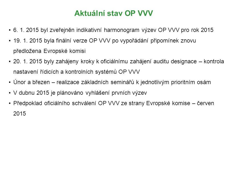 Aktuální stav OP VVV 6. 1. 2015 byl zveřejněn indikativní harmonogram výzev OP VVV pro rok 2015 19. 1. 2015 byla finální verze OP VVV po vypořádání př