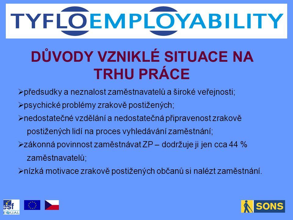 DŮVODY VZNIKLÉ SITUACE NA TRHU PRÁCE  předsudky a neznalost zaměstnavatelů a široké veřejnosti;  psychické problémy zrakově postižených;  nedostatečné vzdělání a nedostatečná připravenost zrakově postižených lidí na proces vyhledávání zaměstnání;  zákonná povinnost zaměstnávat ZP – dodržuje ji jen cca 44 % zaměstnavatelů;  nízká motivace zrakově postižených občanů si nalézt zaměstnání.