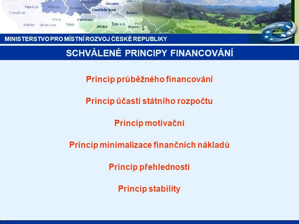 MINISTERSTVO PRO MÍSTNÍ ROZVOJ ČESKÉ REPUBLIKY SCHVÁLENÉ PRINCIPY FINANCOVÁNÍ Princip průběžného financování Princip účasti státního rozpočtu Princip