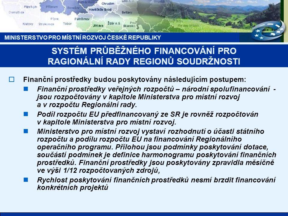 MINISTERSTVO PRO MÍSTNÍ ROZVOJ ČESKÉ REPUBLIKY SYSTÉM PRŮBĚŽNÉHO FINANCOVÁNÍ PRO RAGIONÁLNÍ RADY REGIONŮ SOUDRŽNOSTI  Finanční prostředky budou posky
