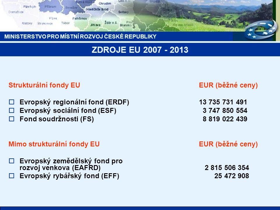 MINISTERSTVO PRO MÍSTNÍ ROZVOJ ČESKÉ REPUBLIKY ZDROJE EU 2007 - 2013 Strukturální fondy EUEUR (běžné ceny)  Evropský regionální fond (ERDF)13 735 731