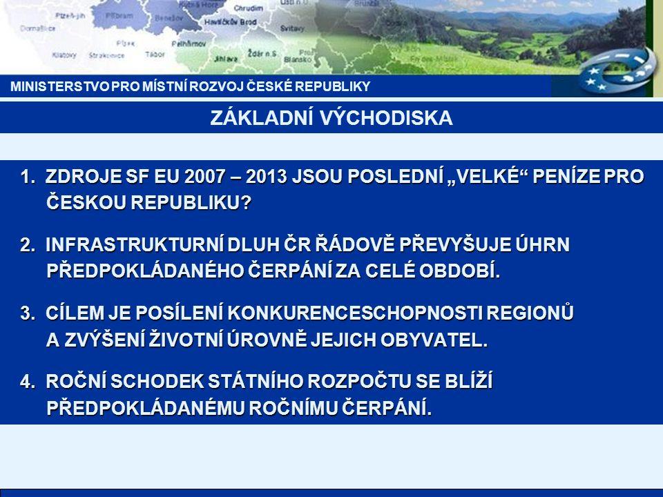 """MINISTERSTVO PRO MÍSTNÍ ROZVOJ ČESKÉ REPUBLIKY ZÁKLADNÍ VÝCHODISKA 1. ZDROJE SF EU 2007 – 2013 JSOU POSLEDNÍ """"VELKÉ"""" PENÍZE PRO ČESKOU REPUBLIKU? 2. I"""