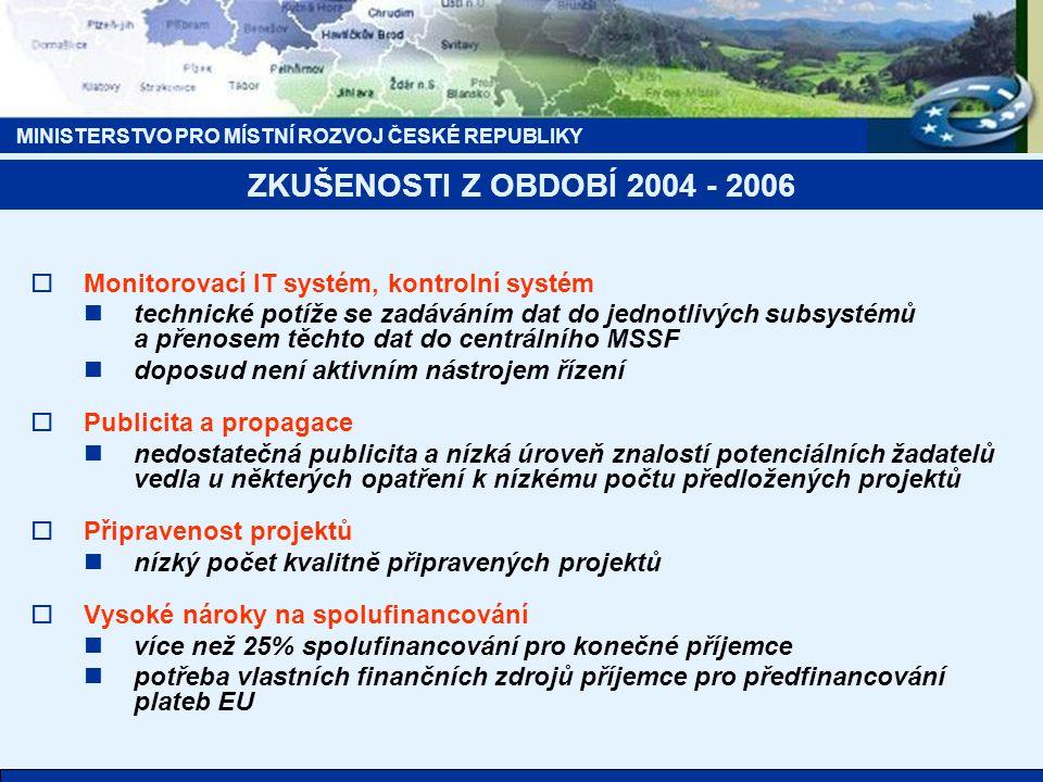 MINISTERSTVO PRO MÍSTNÍ ROZVOJ ČESKÉ REPUBLIKY  Monitorovací IT systém, kontrolní systém technické potíže se zadáváním dat do jednotlivých subsystémů