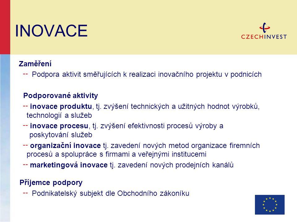 INOVACE Zaměření ╌ Podpora aktivit směřujících k realizaci inovačního projektu v podnicích Podporované aktivity ╌ inovace produktu, tj.
