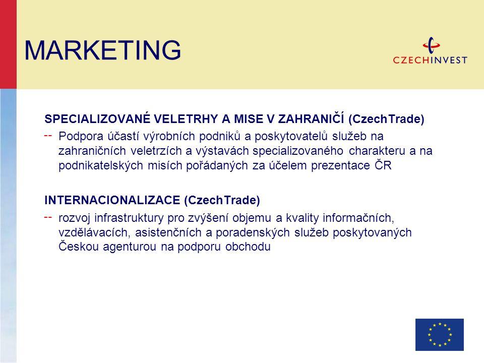 MARKETING SPECIALIZOVANÉ VELETRHY A MISE V ZAHRANIČÍ (CzechTrade) ╌ Podpora účastí výrobních podniků a poskytovatelů služeb na zahraničních veletrzích a výstavách specializovaného charakteru a na podnikatelských misích pořádaných za účelem prezentace ČR INTERNACIONALIZACE (CzechTrade) ╌ rozvoj infrastruktury pro zvýšení objemu a kvality informačních, vzdělávacích, asistenčních a poradenských služeb poskytovaných Českou agenturou na podporu obchodu