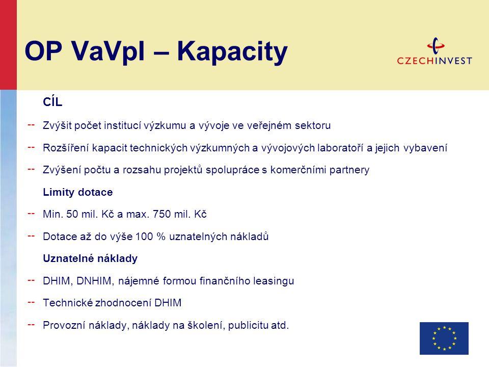 OP VaVpI – Kapacity CÍL ╌ Zvýšit počet institucí výzkumu a vývoje ve veřejném sektoru ╌ Rozšíření kapacit technických výzkumných a vývojových laboratoří a jejich vybavení ╌ Zvýšení počtu a rozsahu projektů spolupráce s komerčními partnery Limity dotace ╌ Min.