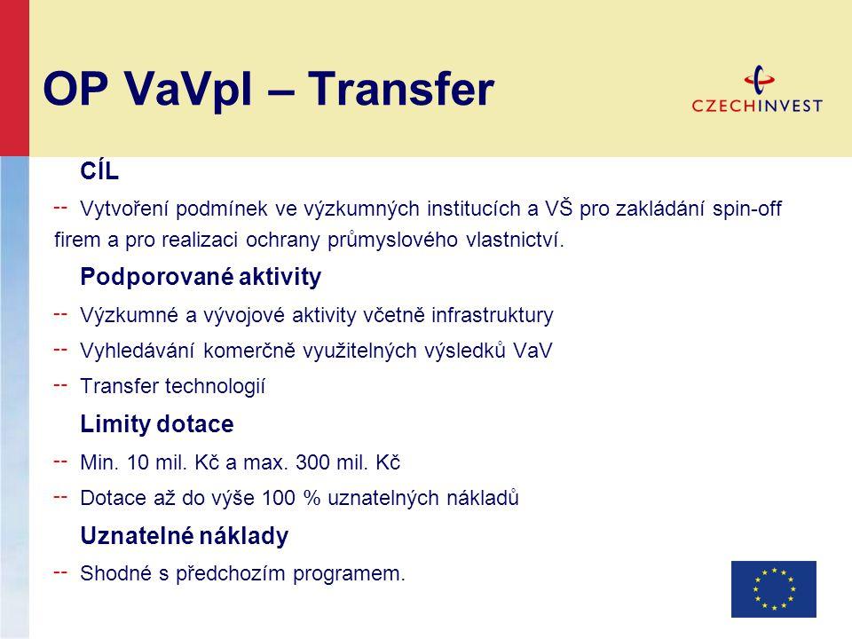 OP VaVpI – Transfer CÍL ╌ Vytvoření podmínek ve výzkumných institucích a VŠ pro zakládání spin-off firem a pro realizaci ochrany průmyslového vlastnictví.