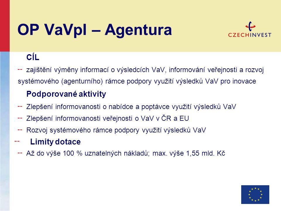 OP VaVpI – Agentura CÍL ╌ zajištění výměny informací o výsledcích VaV, informování veřejnosti a rozvoj systémového (agenturního) rámce podpory využití výsledků VaV pro inovace Podporované aktivity ╌ Zlepšení informovanosti o nabídce a poptávce využití výsledků VaV ╌ Zlepšení informovanosti veřejnosti o VaV v ČR a EU ╌ Rozvoj systémového rámce podpory využití výsledků VaV ╌ Limity dotace ╌ Až do výše 100 % uznatelných nákladů; max.