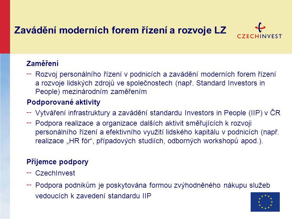 Zavádění moderních forem řízení a rozvoje LZ Zaměření ╌ Rozvoj personálního řízení v podnicích a zavádění moderních forem řízení a rozvoje lidských zdrojů ve společnostech (např.