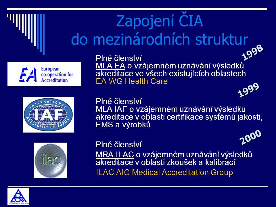 Zapojení ČIA do mezinárodních struktur Plné členství MLA EA o vzájemném uznávání výsledků akreditace ve všech existujících oblastech EA WG Health Care Plné členství MLA IAF o vzájemném uznávání výsledků akreditace v oblasti certifikace systémů jakosti, EMS a výrobků Plné členství MRA ILAC o vzájemném uznávání výsledků akreditace v oblasti zkoušek a kalibrací ILAC AIC Medical Accreditation Group 1998 1999 2000