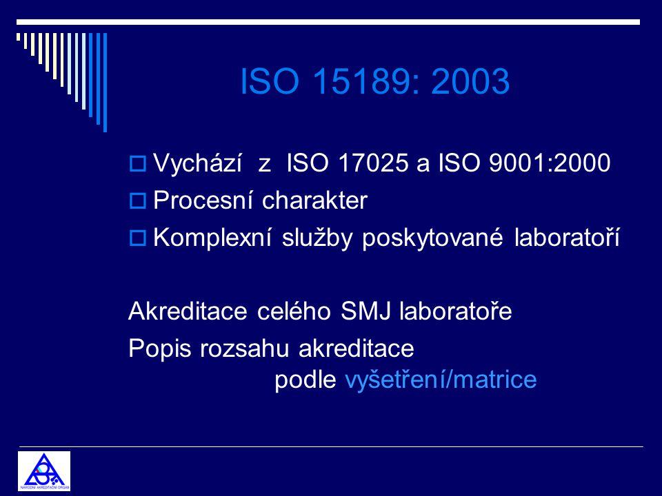 ISO 15189: 2003  Vychází z ISO 17025 a ISO 9001:2000  Procesní charakter  Komplexní služby poskytované laboratoří Akreditace celého SMJ laboratoře Popis rozsahu akreditace podle vyšetření/matrice
