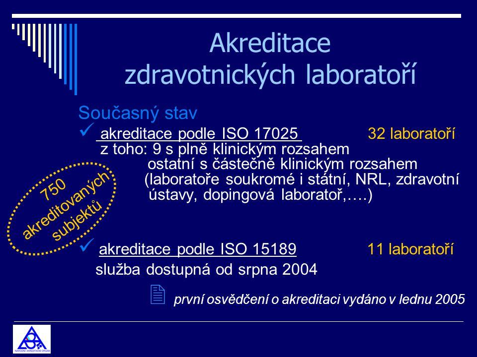 Akreditace zdravotnických laboratoří Současný stav akreditace podle ISO 17025 32 laboratoří z toho: 9 s plně klinickým rozsahem ostatní s částečně klinickým rozsahem (laboratoře soukromé i státní, NRL, zdravotní ústavy, dopingová laboratoř,….) akreditace podle ISO 15189 11 laboratoří služba dostupná od srpna 2004  první osvědčení o akreditaci vydáno v lednu 2005 750 akreditovaných subjektů