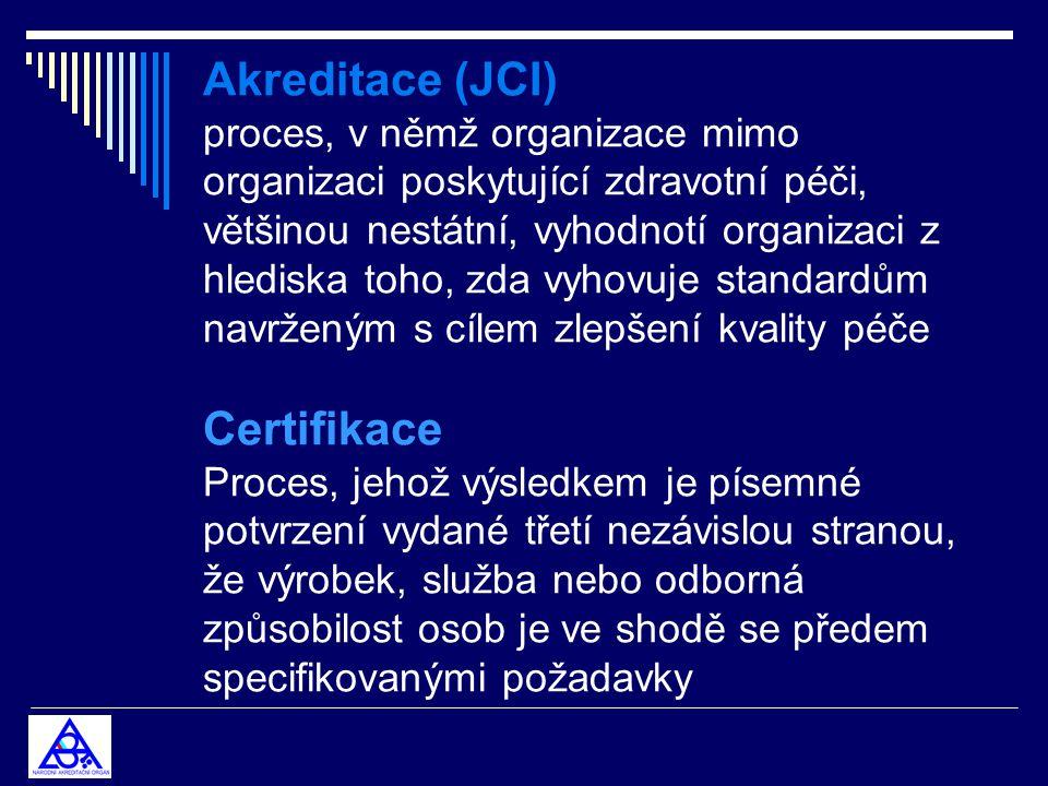 Akreditace (JCI) proces, v němž organizace mimo organizaci poskytující zdravotní péči, většinou nestátní, vyhodnotí organizaci z hlediska toho, zda vyhovuje standardům navrženým s cílem zlepšení kvality péče Certifikace Proces, jehož výsledkem je písemné potvrzení vydané třetí nezávislou stranou, že výrobek, služba nebo odborná způsobilost osob je ve shodě se předem specifikovanými požadavky