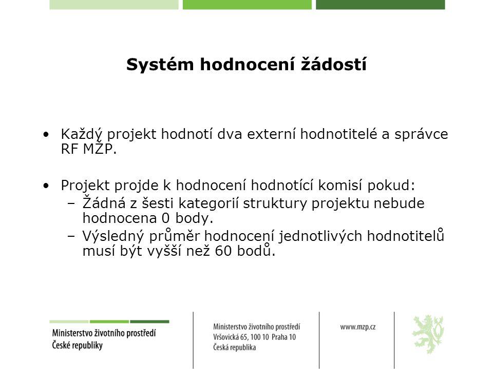 Systém hodnocení žádostí Každý projekt hodnotí dva externí hodnotitelé a správce RF MŽP.