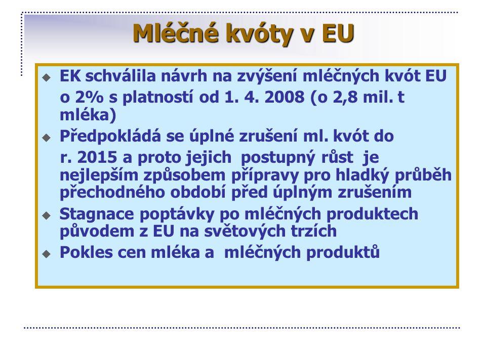 Mléčné kvóty v EU u EK schválila návrh na zvýšení mléčných kvót EU o 2% s platností od 1. 4. 2008 (o 2,8 mil. t mléka) u Předpokládá se úplné zrušení