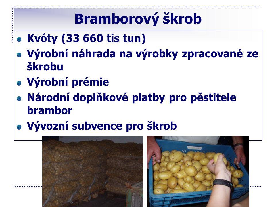 Bramborový škrob Kvóty (33 660 tis tun) Výrobní náhrada na výrobky zpracované ze škrobu Výrobní prémie Národní doplňkové platby pro pěstitele brambor