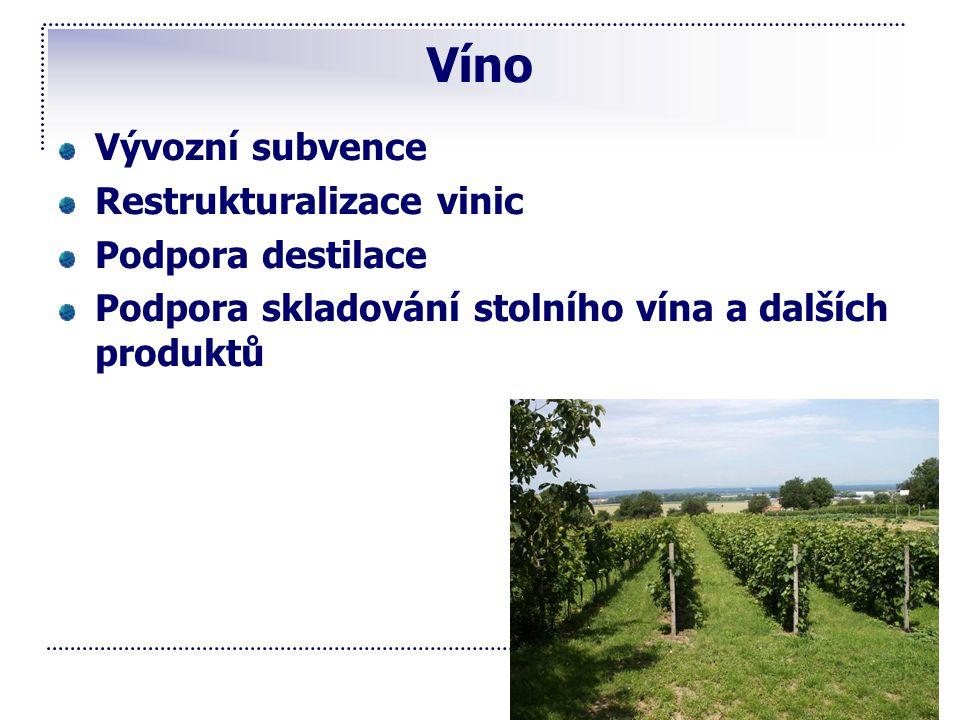 Víno Vývozní subvence Restrukturalizace vinic Podpora destilace Podpora skladování stolního vína a dalších produktů