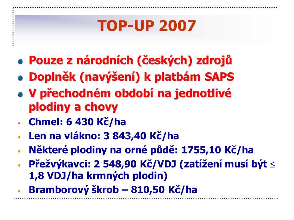 TOP-UP 2007 Pouze z národních (českých) zdrojů Doplněk (navýšení) k platbám SAPS V přechodném období na jednotlivé plodiny a chovy Chmel: 6 430 Kč/ha