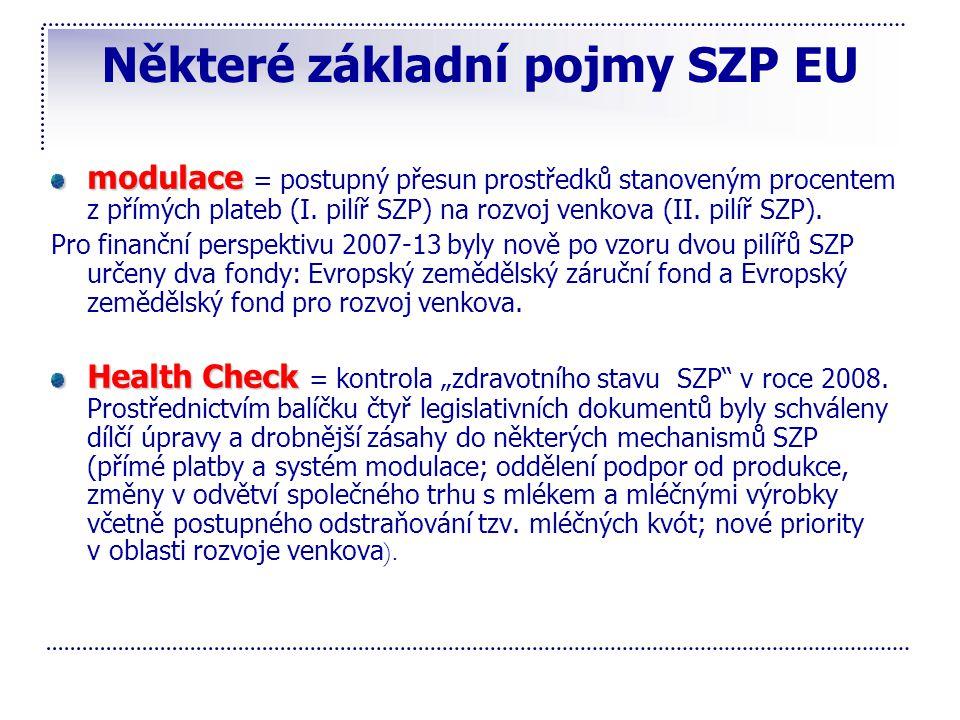 Některé základní pojmy SZP EU modulace modulace = postupný přesun prostředků stanoveným procentem z přímých plateb (I. pilíř SZP) na rozvoj venkova (I