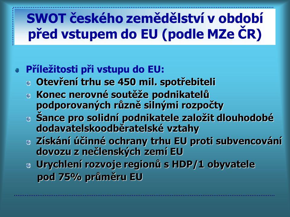SWOT českého zemědělství v období před vstupem do EU (podle MZe ČR) Příležitosti při vstupu do EU: Otevření trhu se 450 mil. spotřebiteli Konec nerovn