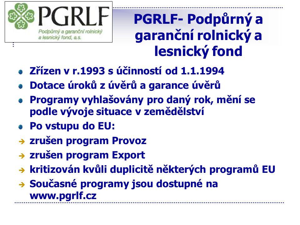 PGRLF- Podpůrný a garanční rolnický a lesnický fond Zřízen v r.1993 s účinností od 1.1.1994 Dotace úroků z úvěrů a garance úvěrů Programy vyhlašovány