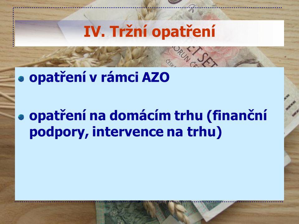 IV. Tržní opatření opatření v rámci AZO opatření na domácím trhu (finanční podpory, intervence na trhu)