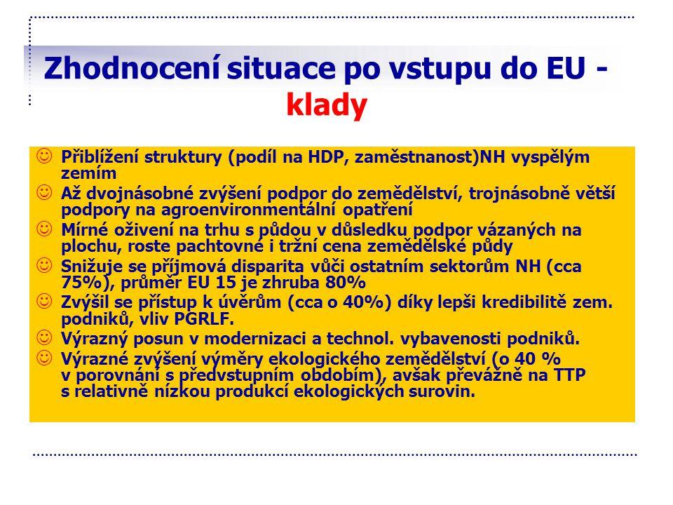 Zhodnocení situace po vstupu do EU - klady Přiblížení struktury (podíl na HDP, zaměstnanost)NH vyspělým zemím Až dvojnásobné zvýšení podpor do zeměděl