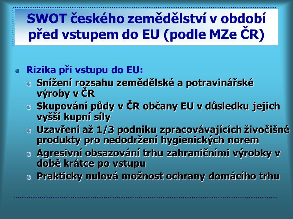 SWOT českého zemědělství v období před vstupem do EU (podle MZe ČR) Rizika při vstupu do EU: Snížení rozsahu zemědělské a potravinářské výroby v ČR Sk