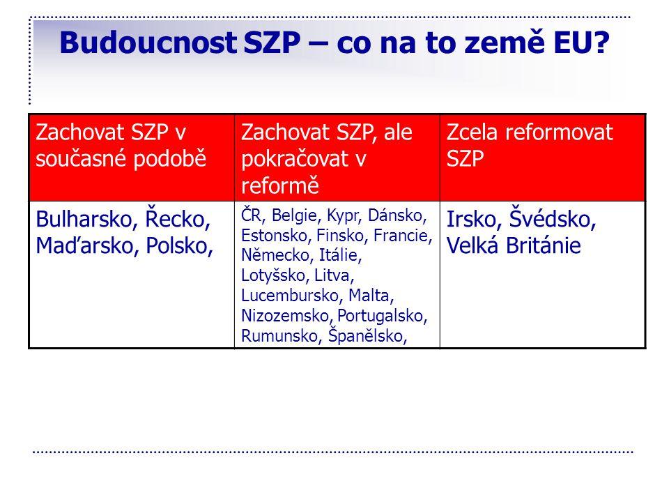 Budoucnost SZP – co na to země EU? Zachovat SZP v současné podobě Zachovat SZP, ale pokračovat v reformě Zcela reformovat SZP Bulharsko, Řecko, Maďars