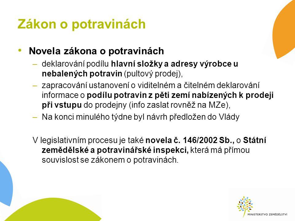 Zákon o potravinách Novela zákona o potravinách –deklarování podílu hlavní složky a adresy výrobce u nebalených potravin (pultový prodej), –zapracování ustanovení o viditelném a čitelném deklarování informace o podílu potravin z pěti zemí nabízených k prodeji při vstupu do prodejny (info zaslat rovněž na MZe), –Na konci minulého týdne byl návrh předložen do Vlády V legislativním procesu je také novela č.