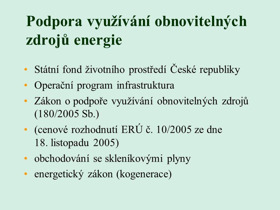 Podpora využívání obnovitelných zdrojů energie Státní fond životního prostředí České republiky Operační program infrastruktura Zákon o podpoře využívání obnovitelných zdrojů (180/2005 Sb.) (cenové rozhodnutí ERÚ č.