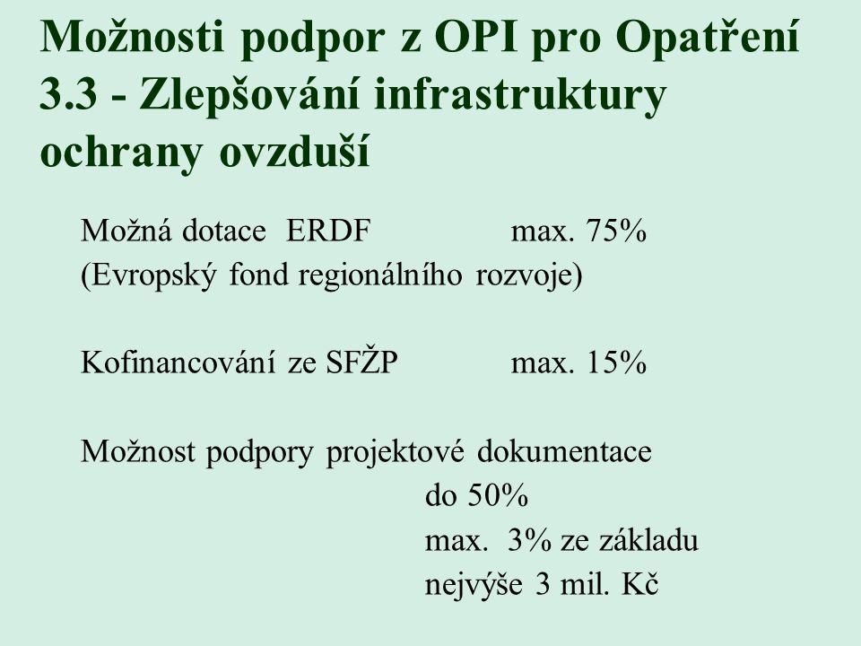 Možnosti podpor z OPI pro Opatření 3.3 - Zlepšování infrastruktury ochrany ovzduší Možná dotace ERDFmax. 75% (Evropský fond regionálního rozvoje) Kofi