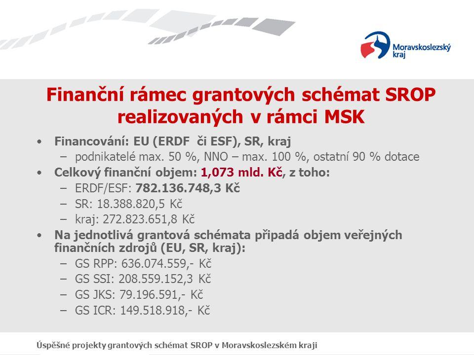 Úspěšné projekty grantových schémat SROP v Moravskoslezském kraji Finanční rámec grantových schémat SROP realizovaných v rámci MSK Financování: EU (ERDF či ESF), SR, kraj –podnikatelé max.