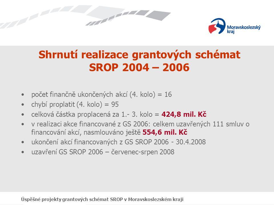 Úspěšné projekty grantových schémat SROP v Moravskoslezském kraji Shrnutí realizace grantových schémat SROP 2004 – 2006 počet finančně ukončených akcí (4.