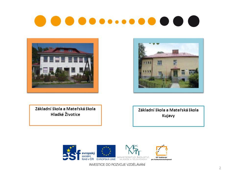 2 Základní škola a Mateřská škola Hladké Životice Základní škola a Mateřská škola Kujavy