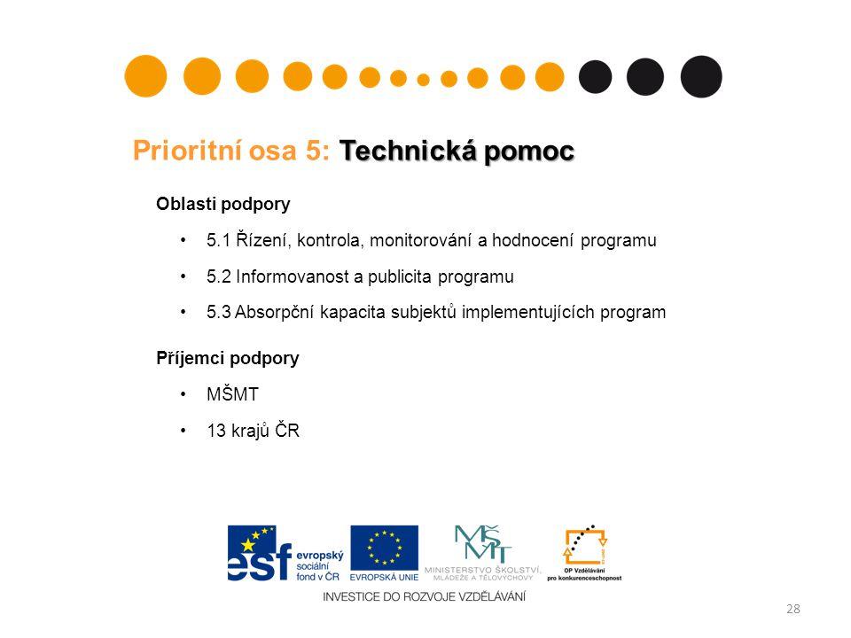 Technická pomoc Prioritní osa 5: Technická pomoc Oblasti podpory 5.1 Řízení, kontrola, monitorování a hodnocení programu 5.2 Informovanost a publicita