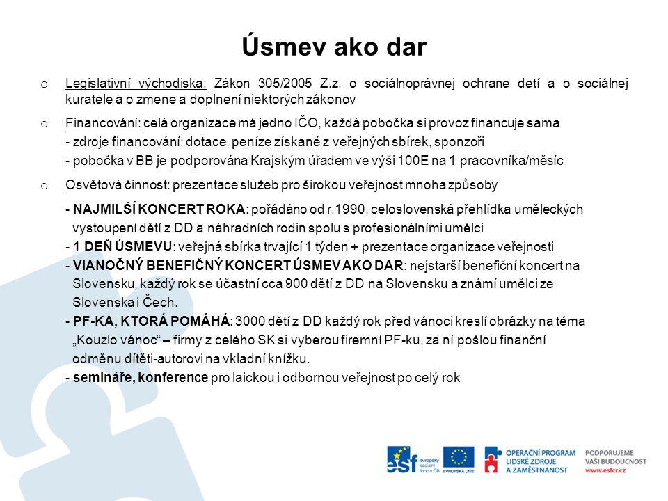 Úsmev ako dar o Legislativní východiska: Zákon 305/2005 Z.z.