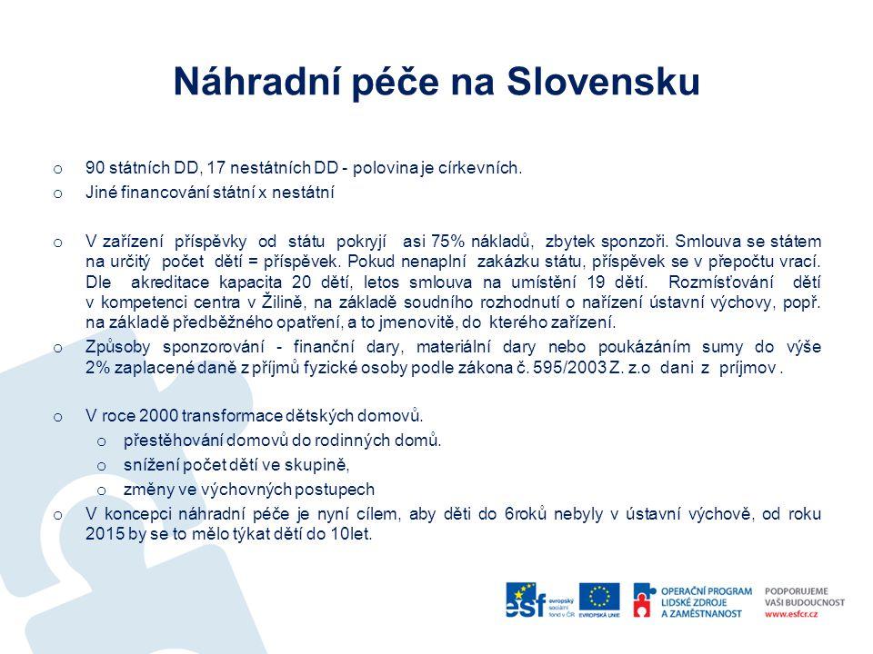 Náhradní péče na Slovensku o Formy náhradního rodičovství : osvojení, pěstounská péče, pohotovostní rodiny, které zajišťují akutní péči na přechodnou dobu a profesionální rodiny.