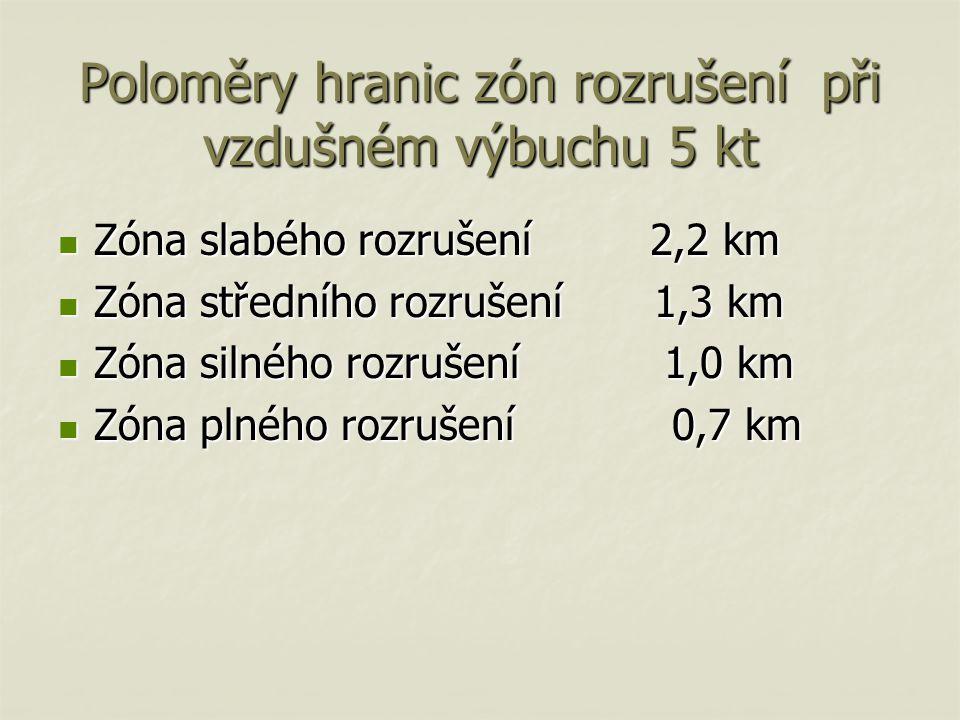 Poloměry hranic zón rozrušení při vzdušném výbuchu 5 kt Zóna slabého rozrušení 2,2 km Zóna slabého rozrušení 2,2 km Zóna středního rozrušení 1,3 km Zóna středního rozrušení 1,3 km Zóna silného rozrušení 1,0 km Zóna silného rozrušení 1,0 km Zóna plného rozrušení 0,7 km Zóna plného rozrušení 0,7 km