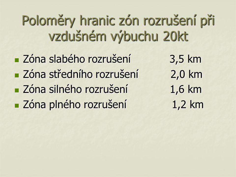 Poloměry hranic zón rozrušení při vzdušném výbuchu 20kt Zóna slabého rozrušení 3,5 km Zóna slabého rozrušení 3,5 km Zóna středního rozrušení 2,0 km Zóna středního rozrušení 2,0 km Zóna silného rozrušení 1,6 km Zóna silného rozrušení 1,6 km Zóna plného rozrušení 1,2 km Zóna plného rozrušení 1,2 km