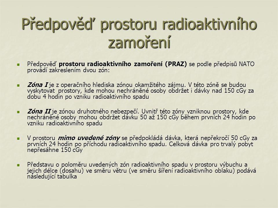 Předpověď prostoru radioaktivního zamoření Předpověď prostoru radioaktivního zamoření (PRAZ) se podle předpisů NATO provádí zakreslením dvou zón: Předpověď prostoru radioaktivního zamoření (PRAZ) se podle předpisů NATO provádí zakreslením dvou zón: Zóna I je z operačního hlediska zónou okamžitého zájmu.