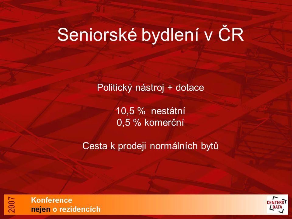 Seniorské bydlení v ČR Politický nástroj + dotace 10,5 % nestátní 0,5 % komerční Cesta k prodeji normálních bytů