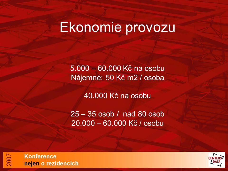 Ekonomie provozu 5.000 – 60.000 Kč na osobu Nájemné: 50 Kč m2 / osoba 40.000 Kč na osobu 25 – 35 osob / nad 80 osob 20.000 – 60.000 Kč / osobu